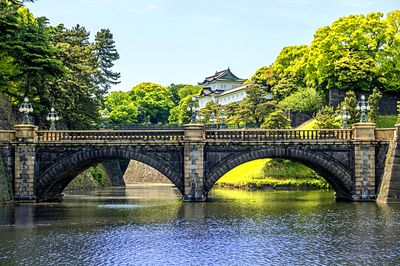 Bridge, Japan Download Jigsaw Puzzle